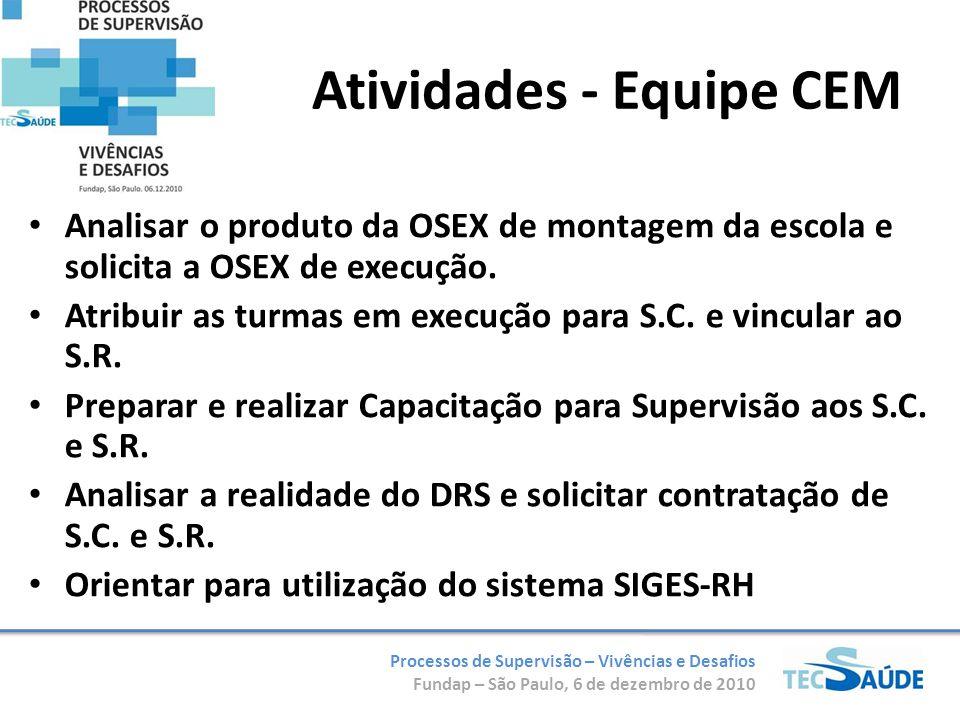 Processos de Supervisão – Vivências e Desafios Fundap – São Paulo, 6 de dezembro de 2010 Atividades - Equipe CEM Analisar o produto da OSEX de montage