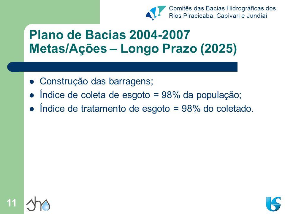 Comitês das Bacias Hidrográficas dos Rios Piracicaba, Capivari e Jundiaí 11 Plano de Bacias 2004-2007 Metas/Ações – Longo Prazo (2025) Construção das