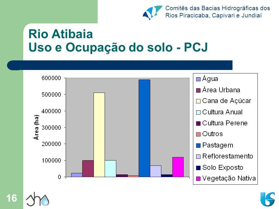 Comitês das Bacias Hidrográficas dos Rios Piracicaba, Capivari e Jundiaí 16 Rio Atibaia Uso e Ocupação do solo - PCJ