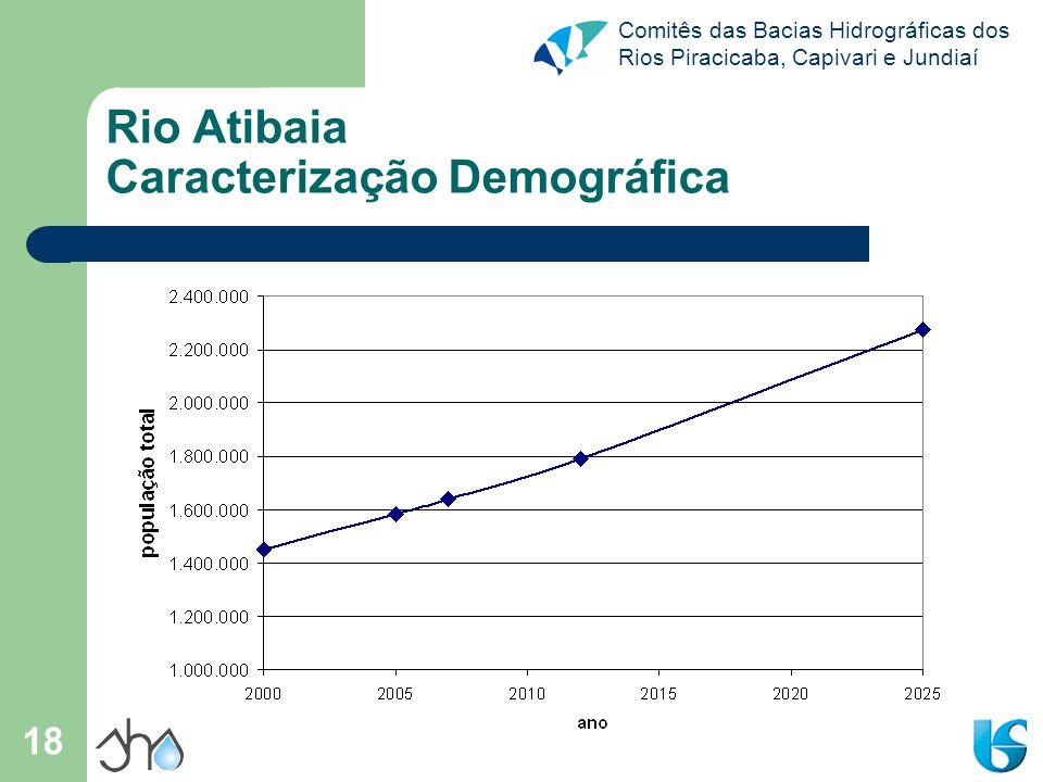 Comitês das Bacias Hidrográficas dos Rios Piracicaba, Capivari e Jundiaí 18 Rio Atibaia Caracterização Demográfica