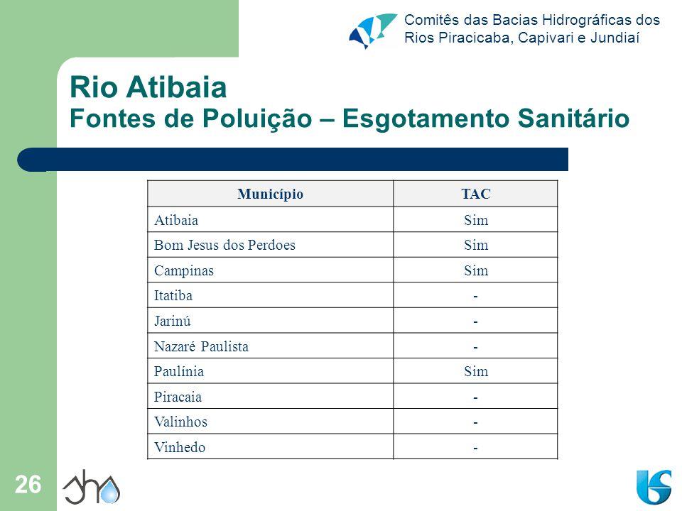 Comitês das Bacias Hidrográficas dos Rios Piracicaba, Capivari e Jundiaí 26 Rio Atibaia Fontes de Poluição – Esgotamento Sanitário MunicípioTAC Atibai