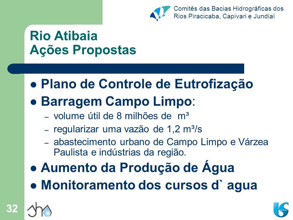 Comitês das Bacias Hidrográficas dos Rios Piracicaba, Capivari e Jundiaí 32 Plano de Controle de Eutrofização Barragem Campo Limpo: – volume útil de 8