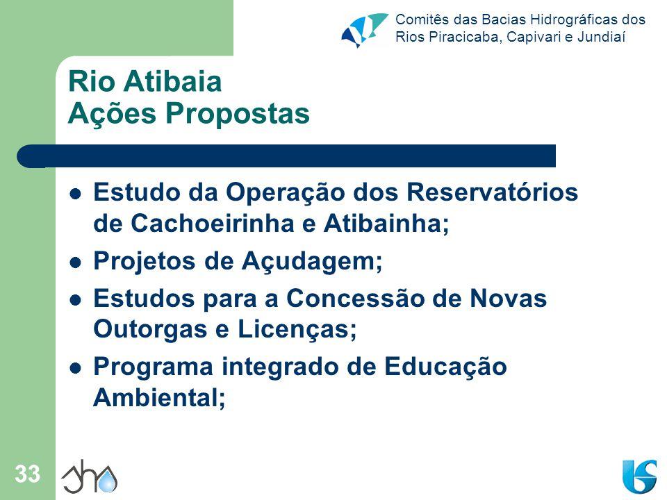 Comitês das Bacias Hidrográficas dos Rios Piracicaba, Capivari e Jundiaí 33 Rio Atibaia Ações Propostas Estudo da Operação dos Reservatórios de Cachoe