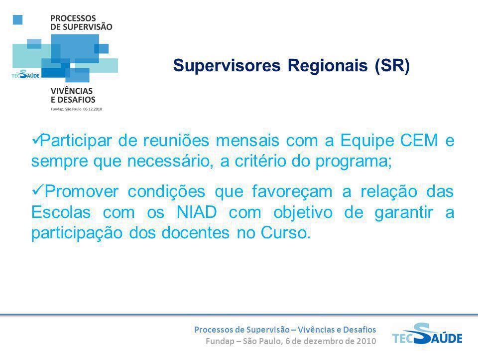 Processos de Supervisão – Vivências e Desafios Fundap – São Paulo, 6 de dezembro de 2010 Supervisores Regionais (SR) Participar de reuniões mensais co