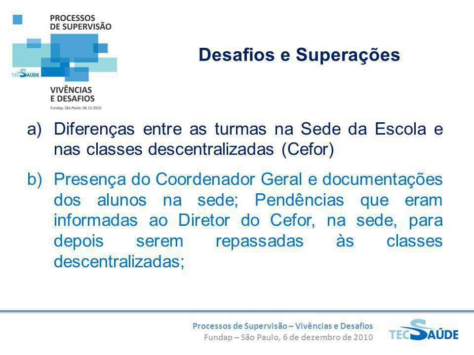 Processos de Supervisão – Vivências e Desafios Fundap – São Paulo, 6 de dezembro de 2010 a)Diferenças entre as turmas na Sede da Escola e nas classes