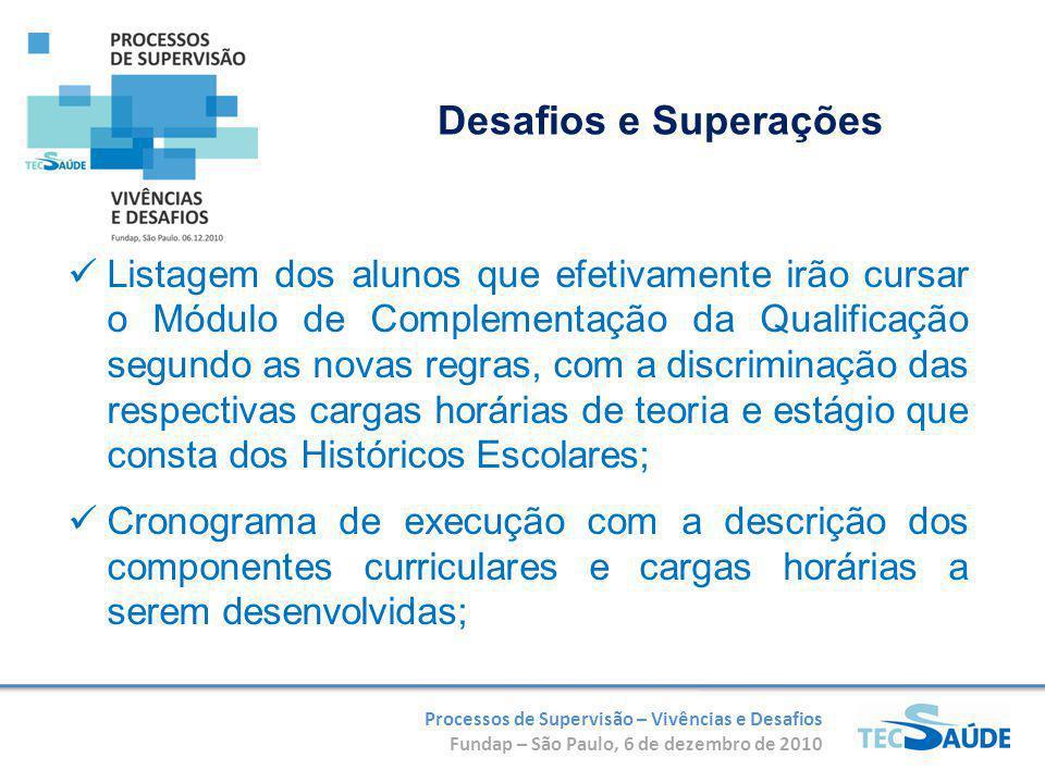 Processos de Supervisão – Vivências e Desafios Fundap – São Paulo, 6 de dezembro de 2010 Desafios e Superações Listagem dos alunos que efetivamente ir