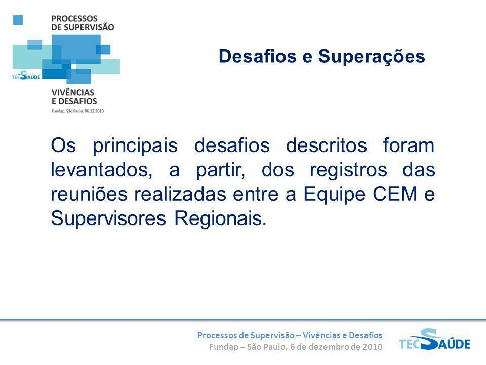 Processos de Supervisão – Vivências e Desafios Fundap – São Paulo, 6 de dezembro de 2010 Os principais desafios descritos foram levantados, a partir, dos registros das reuniões realizadas entre a Equipe CEM e Supervisores Regionais.