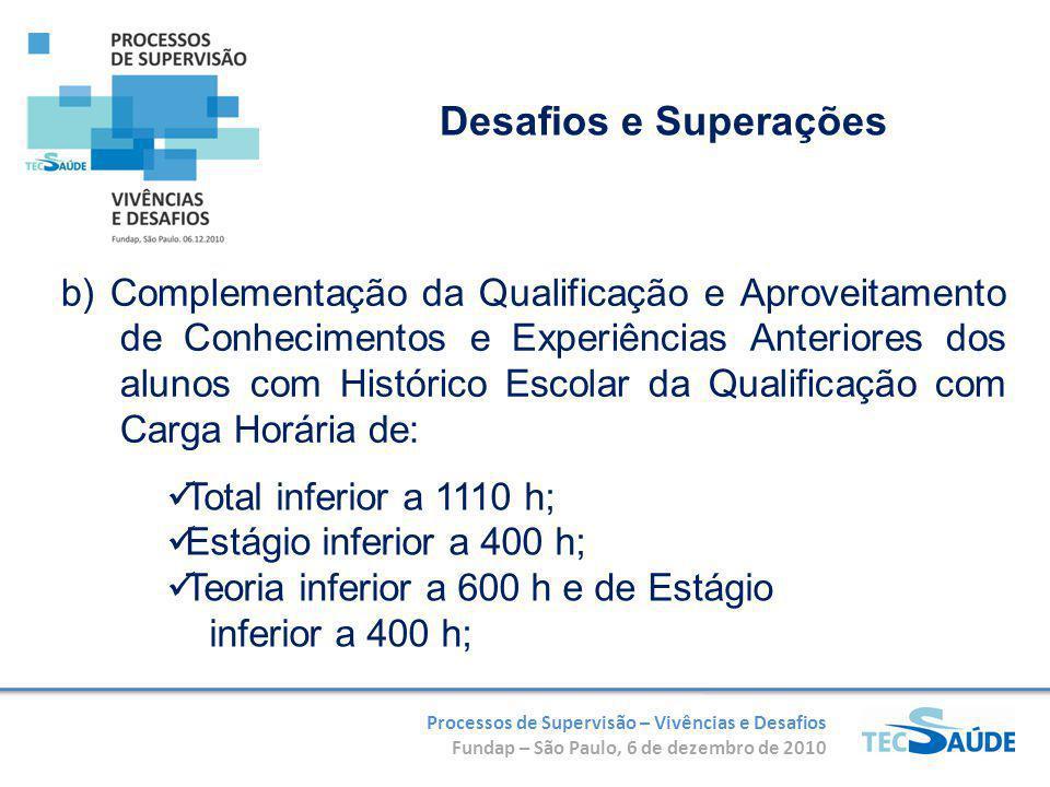 Processos de Supervisão – Vivências e Desafios Fundap – São Paulo, 6 de dezembro de 2010 b) Complementação da Qualificação e Aproveitamento de Conheci