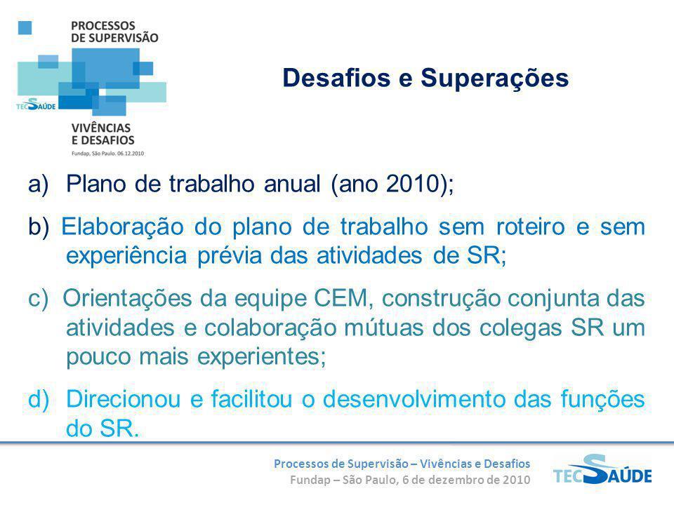 Processos de Supervisão – Vivências e Desafios Fundap – São Paulo, 6 de dezembro de 2010 a)Plano de trabalho anual (ano 2010); b) Elaboração do plano
