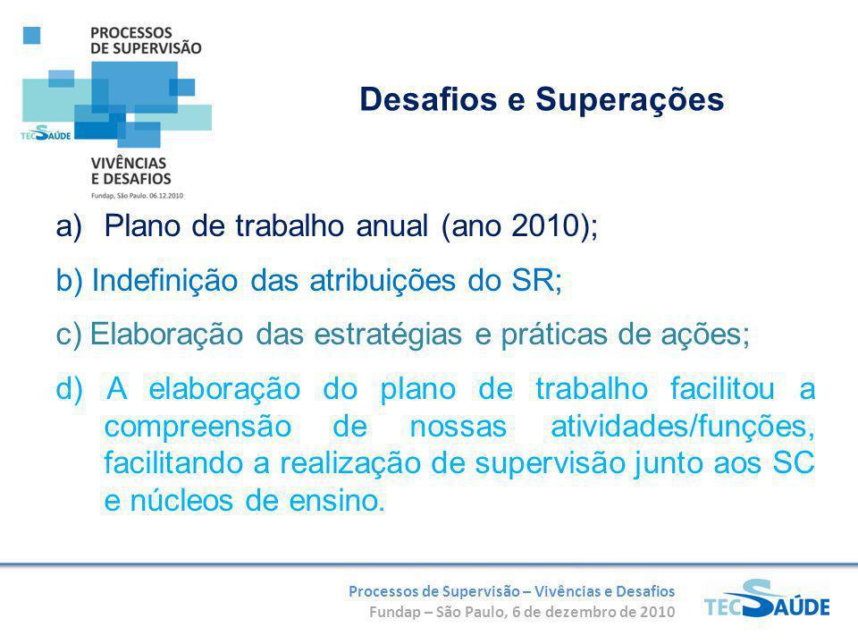Processos de Supervisão – Vivências e Desafios Fundap – São Paulo, 6 de dezembro de 2010 a)Plano de trabalho anual (ano 2010); b) Indefinição das atri