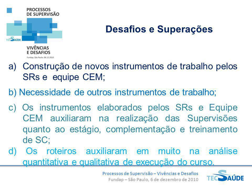 Processos de Supervisão – Vivências e Desafios Fundap – São Paulo, 6 de dezembro de 2010 a)Construção de novos instrumentos de trabalho pelos SRs e eq