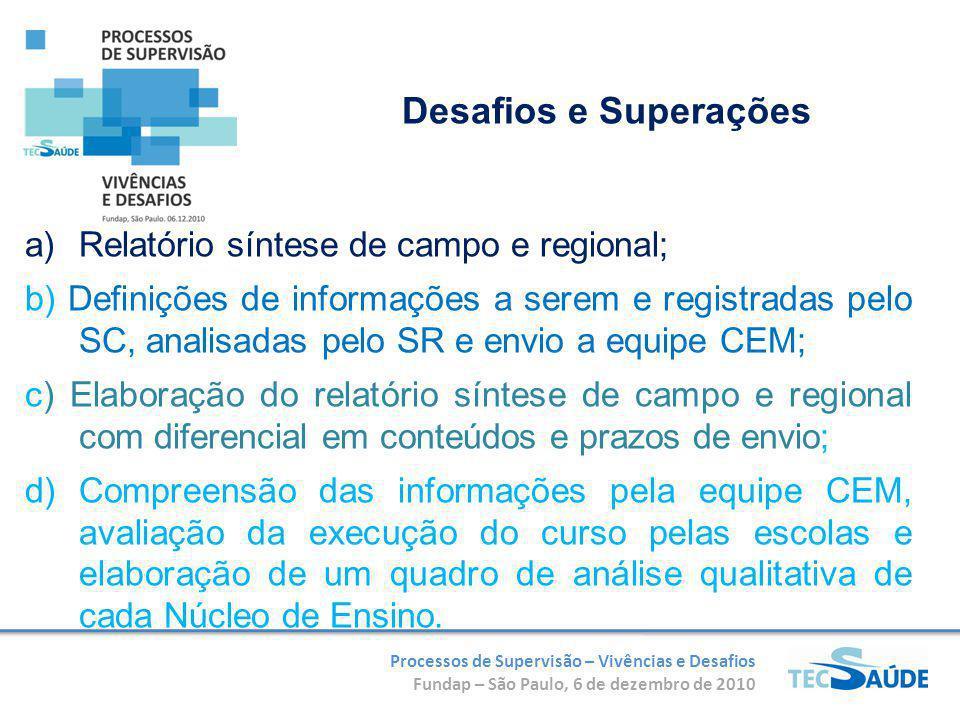 Processos de Supervisão – Vivências e Desafios Fundap – São Paulo, 6 de dezembro de 2010 a)Relatório síntese de campo e regional; b) Definições de inf