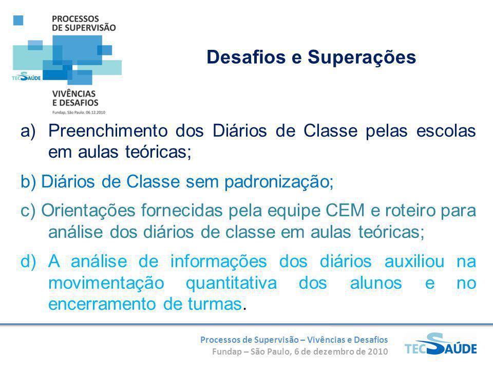 Processos de Supervisão – Vivências e Desafios Fundap – São Paulo, 6 de dezembro de 2010 a)Preenchimento dos Diários de Classe pelas escolas em aulas