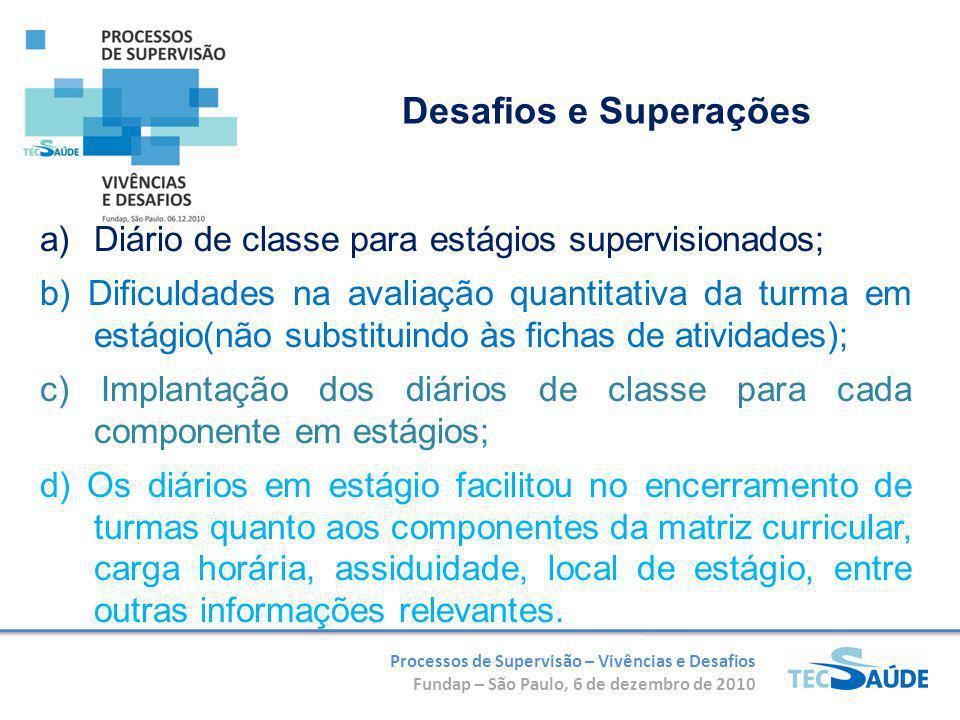 Processos de Supervisão – Vivências e Desafios Fundap – São Paulo, 6 de dezembro de 2010 a)Diário de classe para estágios supervisionados; b) Dificuld