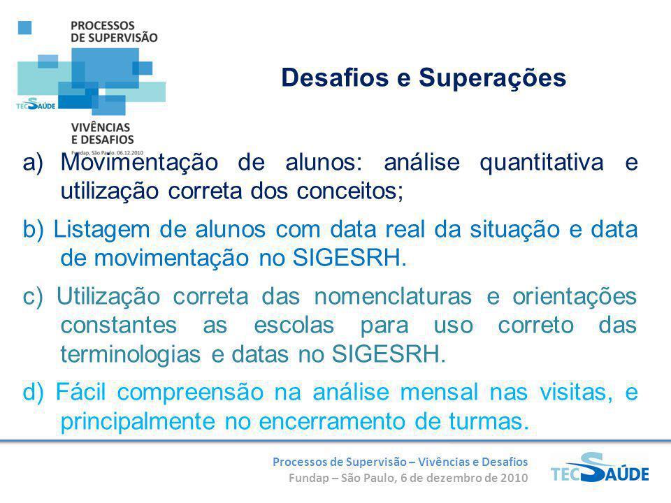 Processos de Supervisão – Vivências e Desafios Fundap – São Paulo, 6 de dezembro de 2010 a)Movimentação de alunos: análise quantitativa e utilização c