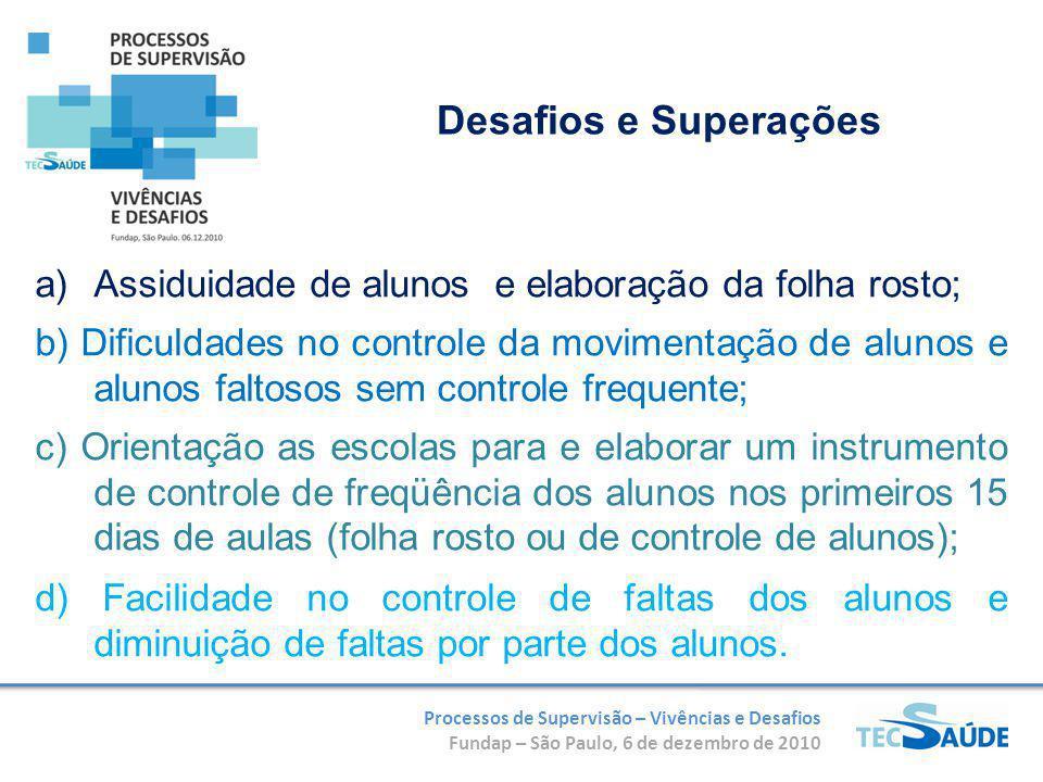 Processos de Supervisão – Vivências e Desafios Fundap – São Paulo, 6 de dezembro de 2010 a)Assiduidade de alunos e elaboração da folha rosto; b) Dific