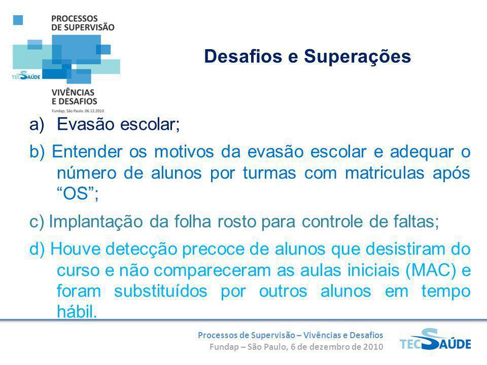 Processos de Supervisão – Vivências e Desafios Fundap – São Paulo, 6 de dezembro de 2010 a)Evasão escolar; b) Entender os motivos da evasão escolar e