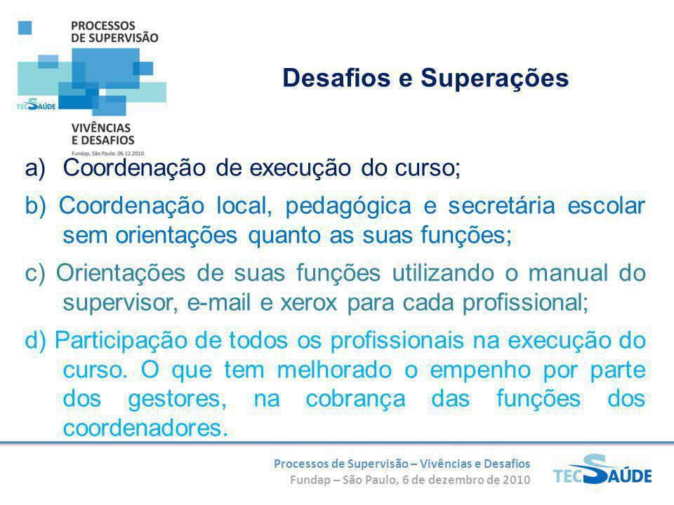 Processos de Supervisão – Vivências e Desafios Fundap – São Paulo, 6 de dezembro de 2010 a)Coordenação de execução do curso; b) Coordenação local, ped
