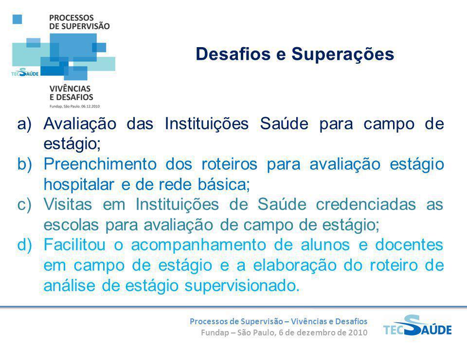 Processos de Supervisão – Vivências e Desafios Fundap – São Paulo, 6 de dezembro de 2010 a)Avaliação das Instituições Saúde para campo de estágio; b)P