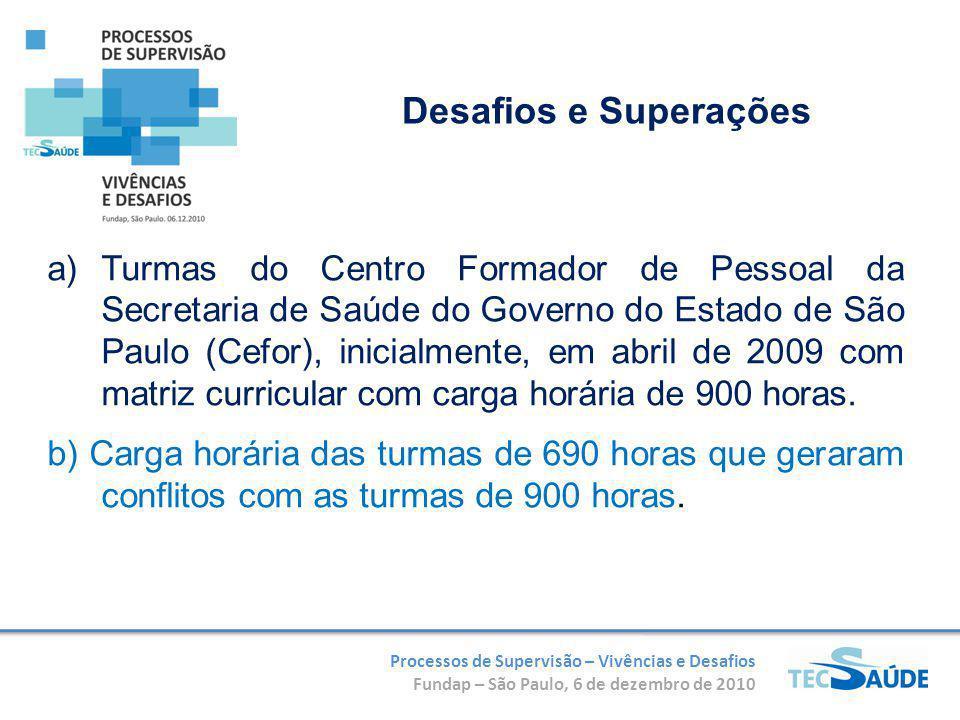 Processos de Supervisão – Vivências e Desafios Fundap – São Paulo, 6 de dezembro de 2010 a)Turmas do Centro Formador de Pessoal da Secretaria de Saúde