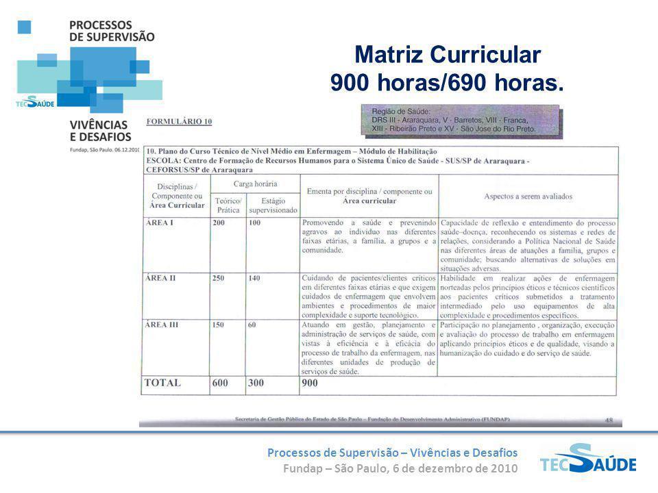 Processos de Supervisão – Vivências e Desafios Fundap – São Paulo, 6 de dezembro de 2010 Matriz Curricular 900 horas/690 horas.