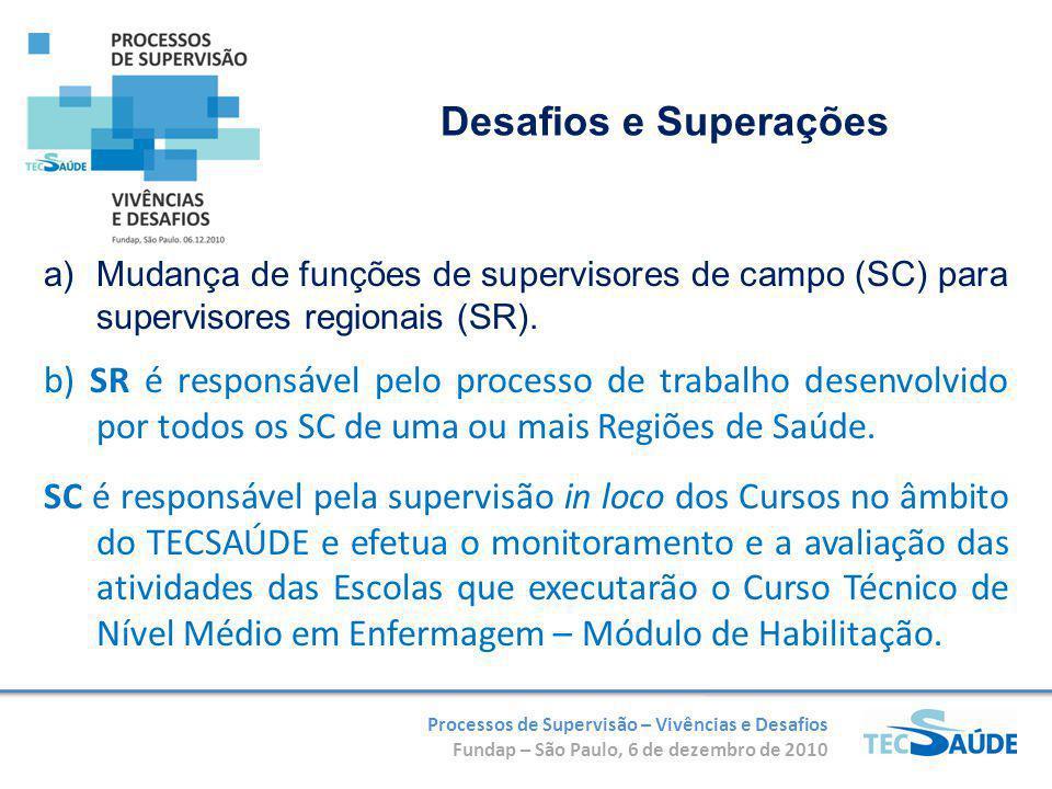 Processos de Supervisão – Vivências e Desafios Fundap – São Paulo, 6 de dezembro de 2010 a)Mudança de funções de supervisores de campo (SC) para supervisores regionais (SR).