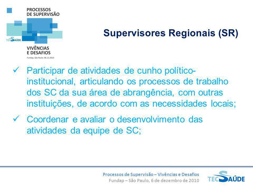 Processos de Supervisão – Vivências e Desafios Fundap – São Paulo, 6 de dezembro de 2010 Participar de atividades de cunho político- institucional, ar