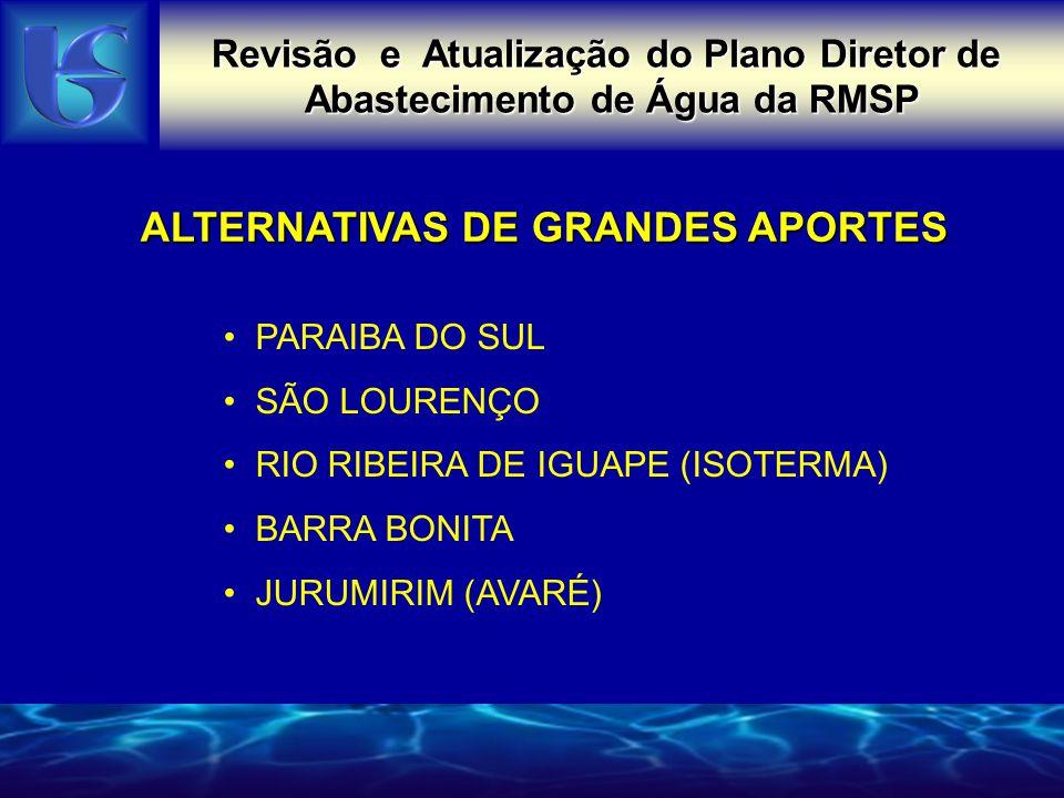 PARAIBA DO SUL SÃO LOURENÇO RIO RIBEIRA DE IGUAPE (ISOTERMA) BARRA BONITA JURUMIRIM (AVARÉ) ALTERNATIVAS DE GRANDES APORTES Revisão e Atualização do P