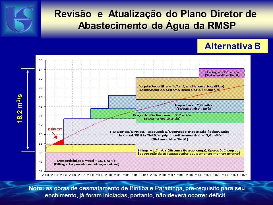 Alternativa B Revisão e Atualização do Plano Diretor de Abastecimento de Água da RMSP 18.2 m 3 /s Nota: as obras de desmatamento de Biritiba e Paraiti