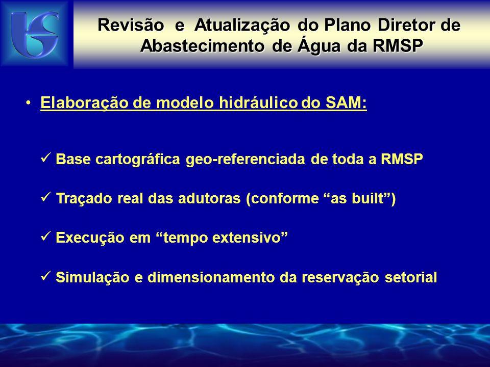 Revisão e Atualização do Plano Diretor de Abastecimento de Água da RMSP PONTOS CRÍTICOS DO SAM ATUAL Elaboração de modelo hidráulico do SAM: Base cart