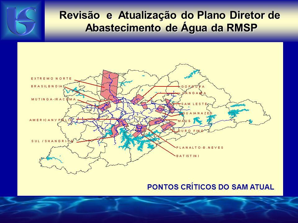 Revisão e Atualização do Plano Diretor de Abastecimento de Água da RMSP SAM PONTOS CRÍTICOS DO SAM ATUAL