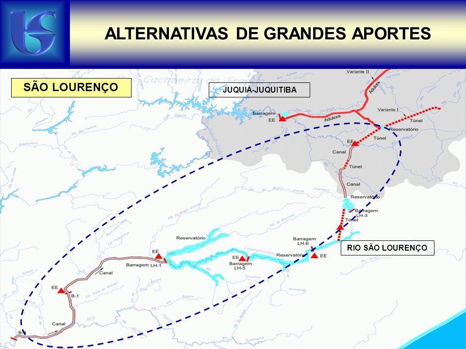 JUQUIÁ-JUQUITIBA RIO SÃO LOURENÇO ALTERNATIVAS DE GRANDES APORTES SÃO LOURENÇO