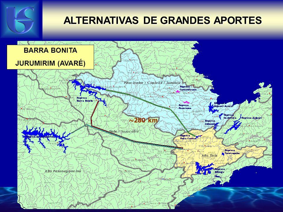 ~280 km ALTERNATIVAS DE GRANDES APORTES BARRA BONITA JURUMIRIM (AVARÉ)