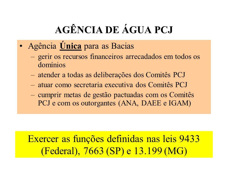 AGÊNCIA DE ÁGUA PCJ Agência Única para as Bacias –gerir os recursos financeiros arrecadados em todos os domínios –atender a todas as deliberações dos Comitês PCJ –atuar como secretaria executiva dos Comitês PCJ –cumprir metas de gestão pactuadas com os Comitês PCJ e com os outorgantes (ANA, DAEE e IGAM) Exercer as funções definidas nas leis 9433 (Federal), 7663 (SP) e 13.199 (MG)