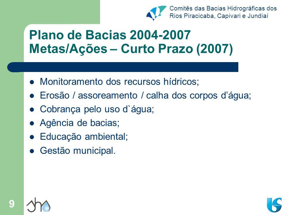 Comitês das Bacias Hidrográficas dos Rios Piracicaba, Capivari e Jundiaí 10 Plano de Bacias 2004-2007 Metas/Ações – Médio Prazo (2012) Projeto executivo: – Barragens de Campo Limpo Paulista – Sistema Piraí-Jundiuvira Projetos de viabilidade: – Barragem do rio Jaguari (Panorama); – Barragem do rio Camanducaia; Índice de coleta de esgoto = 95% da população; Índice de tratamento de esgoto = 95% do coletado.