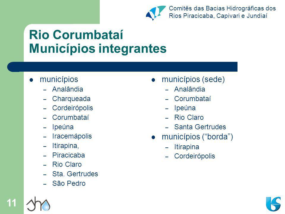 Comitês das Bacias Hidrográficas dos Rios Piracicaba, Capivari e Jundiaí 11 Rio Corumbataí Municípios integrantes municípios – Analândia – Charqueada