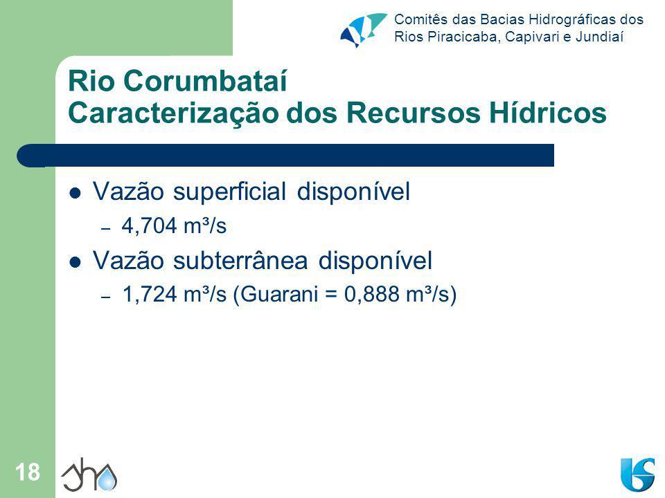 Comitês das Bacias Hidrográficas dos Rios Piracicaba, Capivari e Jundiaí 18 Rio Corumbataí Caracterização dos Recursos Hídricos Vazão superficial disp