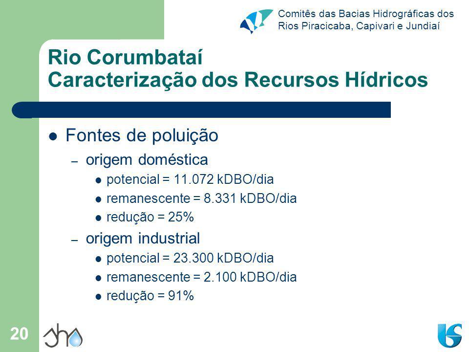 Comitês das Bacias Hidrográficas dos Rios Piracicaba, Capivari e Jundiaí 20 Rio Corumbataí Caracterização dos Recursos Hídricos Fontes de poluição – origem doméstica potencial = 11.072 kDBO/dia remanescente = 8.331 kDBO/dia redução = 25% – origem industrial potencial = 23.300 kDBO/dia remanescente = 2.100 kDBO/dia redução = 91%