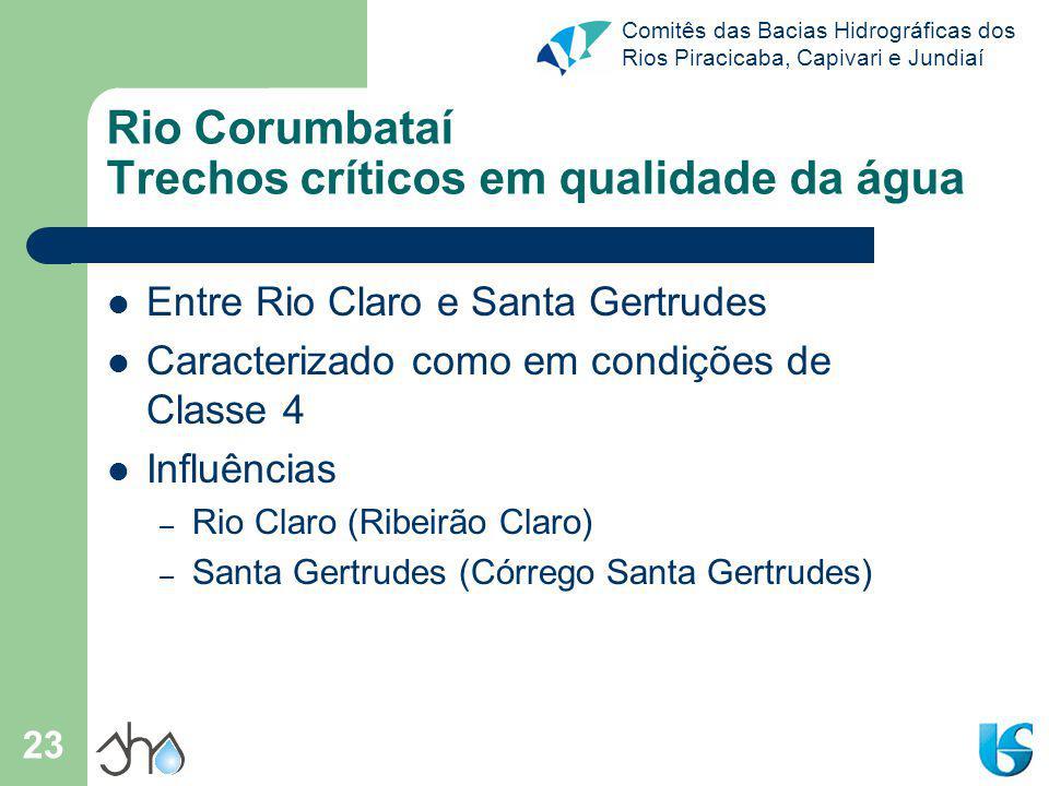 Comitês das Bacias Hidrográficas dos Rios Piracicaba, Capivari e Jundiaí 23 Rio Corumbataí Trechos críticos em qualidade da água Entre Rio Claro e San