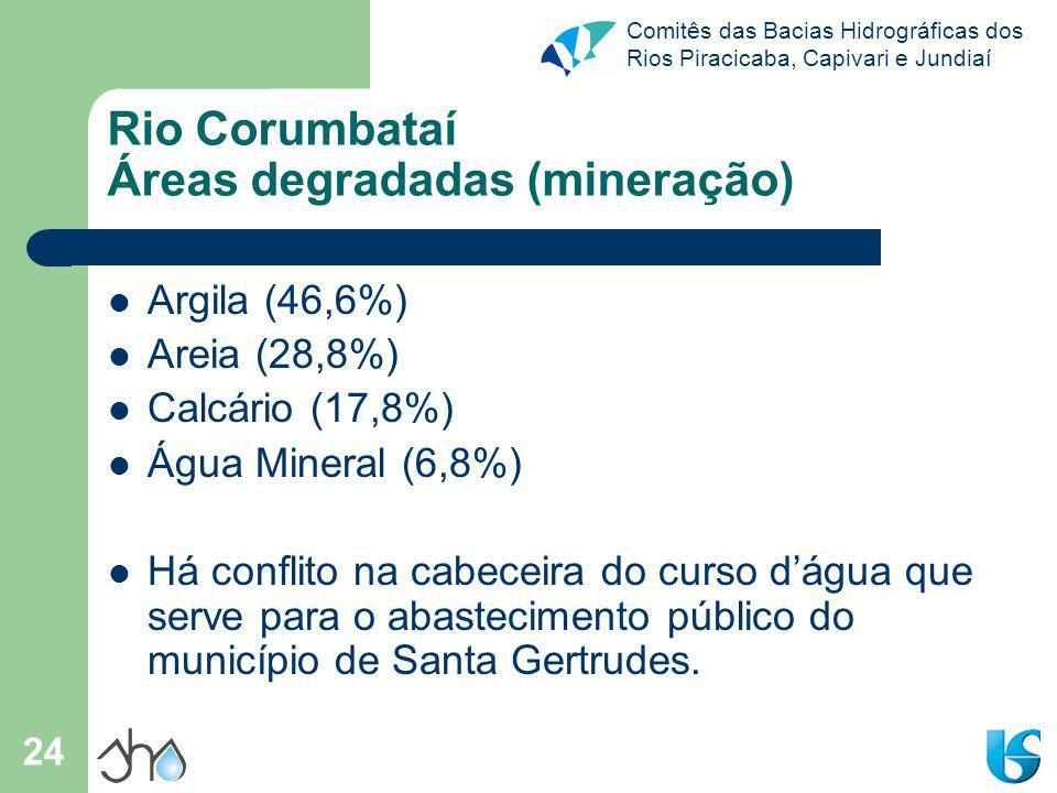 Comitês das Bacias Hidrográficas dos Rios Piracicaba, Capivari e Jundiaí 24 Rio Corumbataí Áreas degradadas (mineração) Argila (46,6%) Areia (28,8%) C
