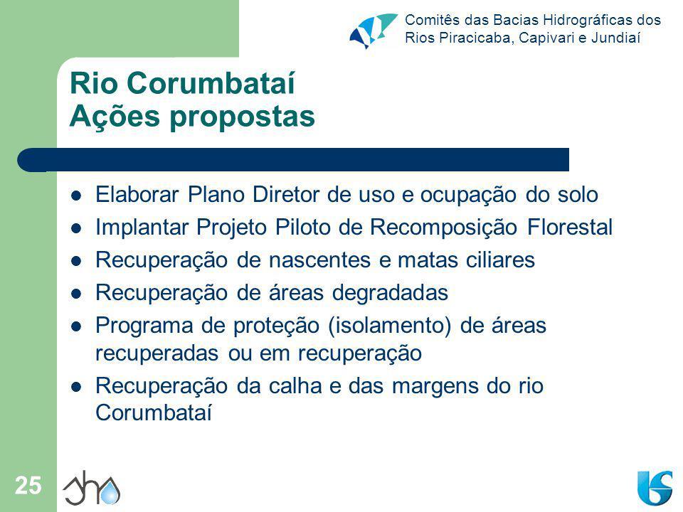 Comitês das Bacias Hidrográficas dos Rios Piracicaba, Capivari e Jundiaí 25 Rio Corumbataí Ações propostas Elaborar Plano Diretor de uso e ocupação do