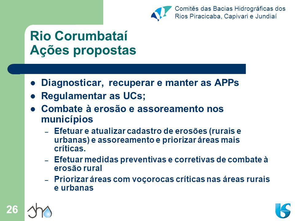 Comitês das Bacias Hidrográficas dos Rios Piracicaba, Capivari e Jundiaí 26 Rio Corumbataí Ações propostas Diagnosticar, recuperar e manter as APPs Re
