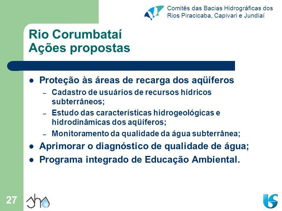 Comitês das Bacias Hidrográficas dos Rios Piracicaba, Capivari e Jundiaí 27 Rio Corumbataí Ações propostas Proteção às áreas de recarga dos aqüíferos