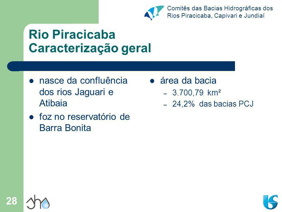 Comitês das Bacias Hidrográficas dos Rios Piracicaba, Capivari e Jundiaí 28 Rio Piracicaba Caracterização geral nasce da confluência dos rios Jaguari e Atibaia foz no reservatório de Barra Bonita área da bacia – 3.700,79 km² – 24,2% das bacias PCJ
