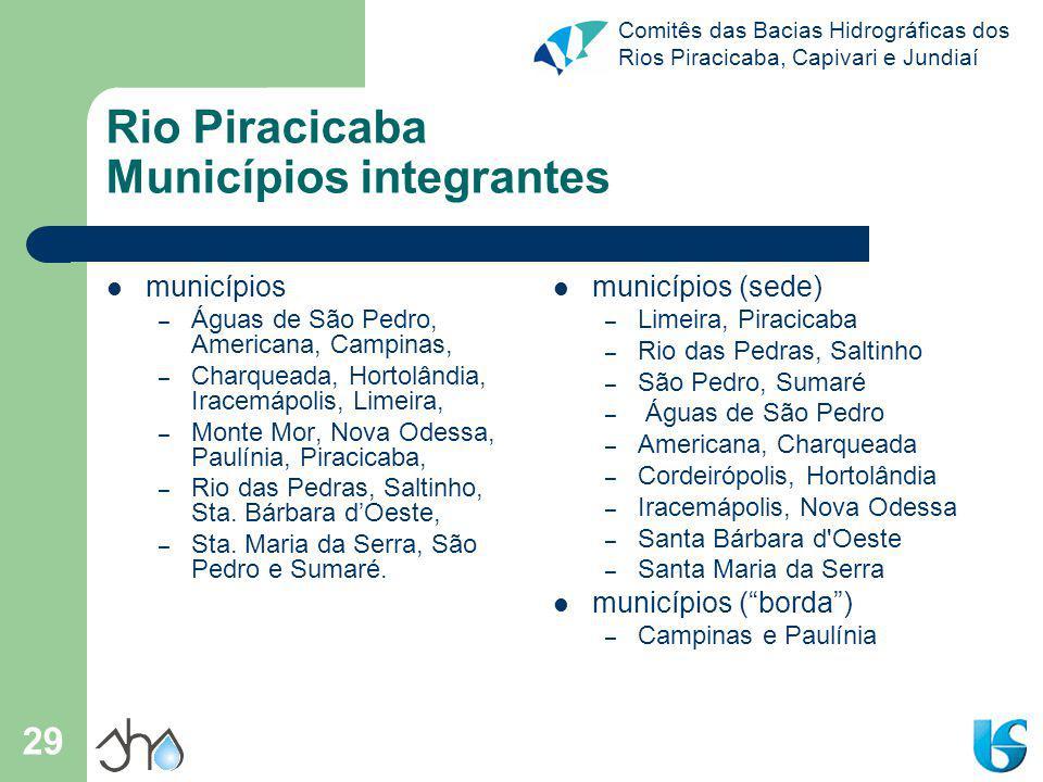 Comitês das Bacias Hidrográficas dos Rios Piracicaba, Capivari e Jundiaí 29 Rio Piracicaba Municípios integrantes municípios – Águas de São Pedro, Ame