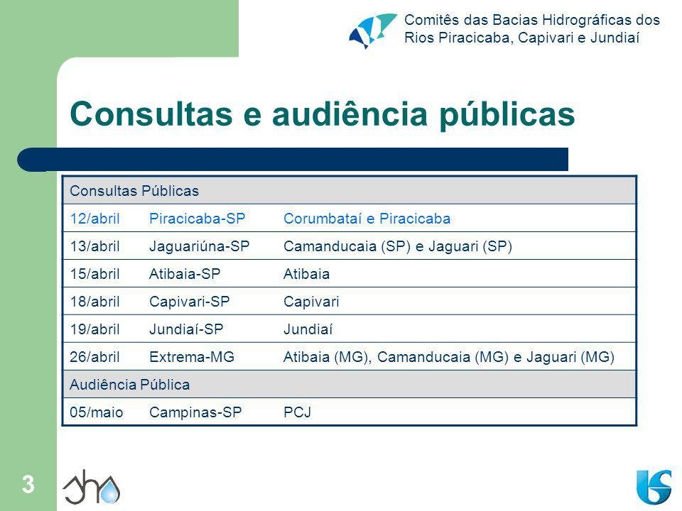 Comitês das Bacias Hidrográficas dos Rios Piracicaba, Capivari e Jundiaí 24 Rio Corumbataí Áreas degradadas (mineração) Argila (46,6%) Areia (28,8%) Calcário (17,8%) Água Mineral (6,8%) Há conflito na cabeceira do curso dágua que serve para o abastecimento público do município de Santa Gertrudes.