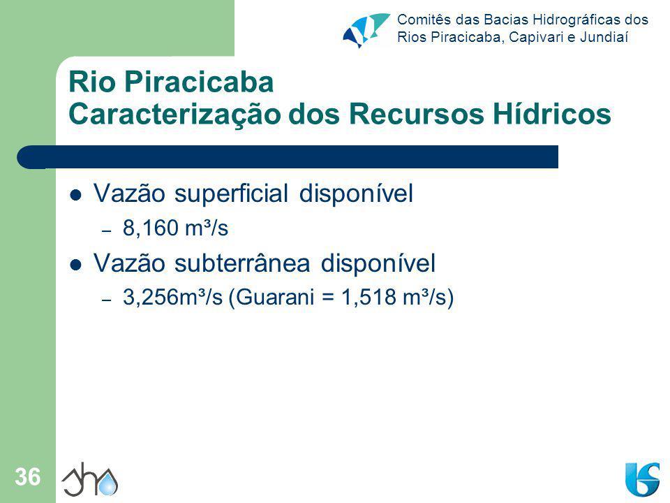 Comitês das Bacias Hidrográficas dos Rios Piracicaba, Capivari e Jundiaí 36 Rio Piracicaba Caracterização dos Recursos Hídricos Vazão superficial disponível – 8,160 m³/s Vazão subterrânea disponível – 3,256m³/s (Guarani = 1,518 m³/s)