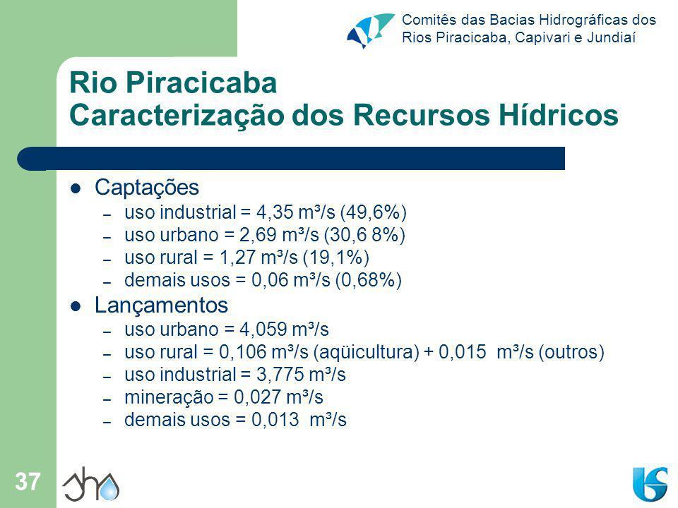 Comitês das Bacias Hidrográficas dos Rios Piracicaba, Capivari e Jundiaí 37 Rio Piracicaba Caracterização dos Recursos Hídricos Captações – uso industrial = 4,35 m³/s (49,6%) – uso urbano = 2,69 m³/s (30,6 8%) – uso rural = 1,27 m³/s (19,1%) – demais usos = 0,06 m³/s (0,68%) Lançamentos – uso urbano = 4,059 m³/s – uso rural = 0,106 m³/s (aqüicultura) + 0,015 m³/s (outros) – uso industrial = 3,775 m³/s – mineração = 0,027 m³/s – demais usos = 0,013 m³/s