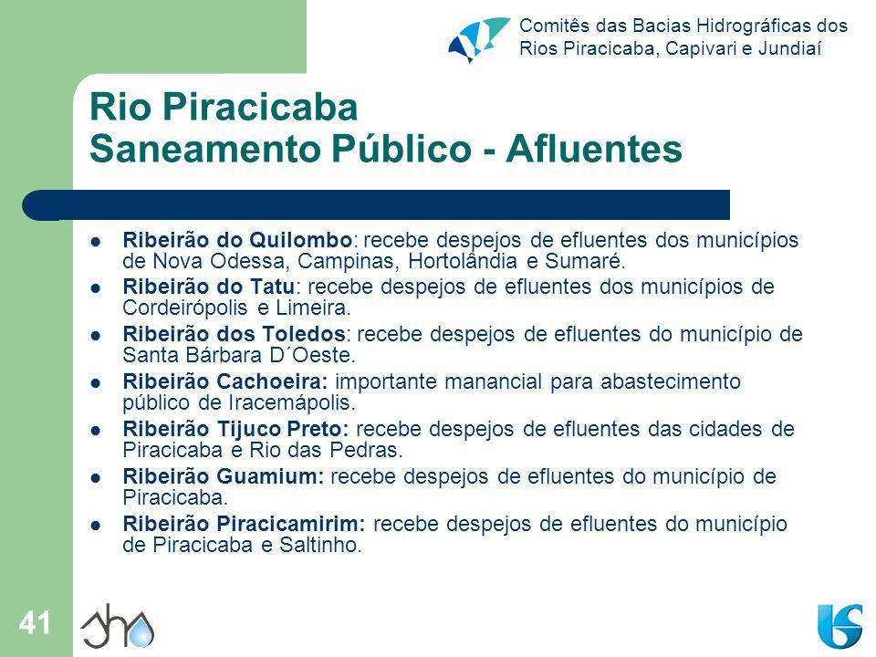 Comitês das Bacias Hidrográficas dos Rios Piracicaba, Capivari e Jundiaí 41 Rio Piracicaba Saneamento Público - Afluentes Ribeirão do Quilombo: recebe