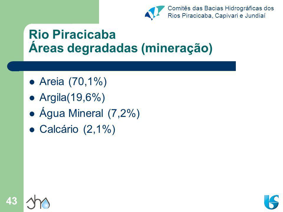 Comitês das Bacias Hidrográficas dos Rios Piracicaba, Capivari e Jundiaí 43 Rio Piracicaba Áreas degradadas (mineração) Areia (70,1%) Argila(19,6%) Ág